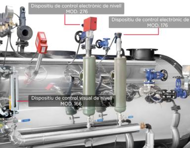 Sistemes de control del nivell d'aigua en calderes de vapor